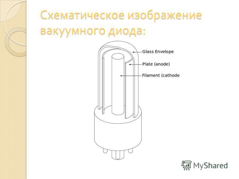 Схематическое изображение вакуумного диода :