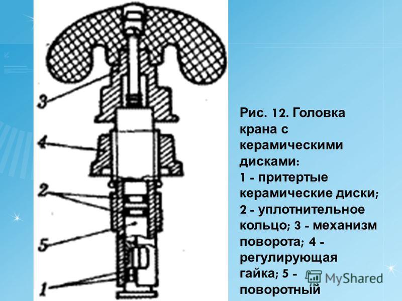 Рис. 12. Головка крана с керамическими дисками : 1 - притертые керамические диски ; 2 - уплотнительное кольцо ; 3 - механизм поворота ; 4 - регулирующая гайка ; 5 - поворотный цилиндр из смазывающейся пластмассы.