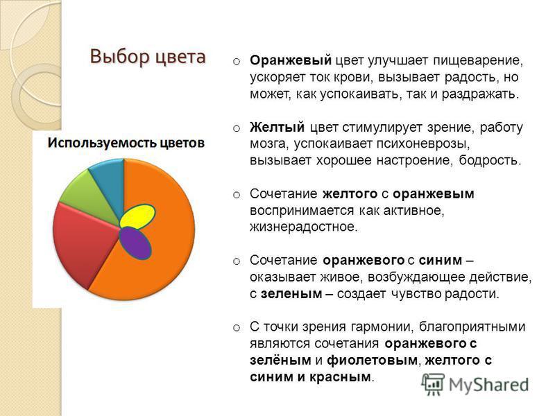 Выбор цвета o Оранжевый цвет улучшает пищеварение, ускоряет ток крови, вызывает радость, но может, как успокаивать, так и раздражать. o Желтый цвет стимулирует зрение, работу мозга, успокаивает психоневрозы, вызывает хорошее настроение, бодрость. o С