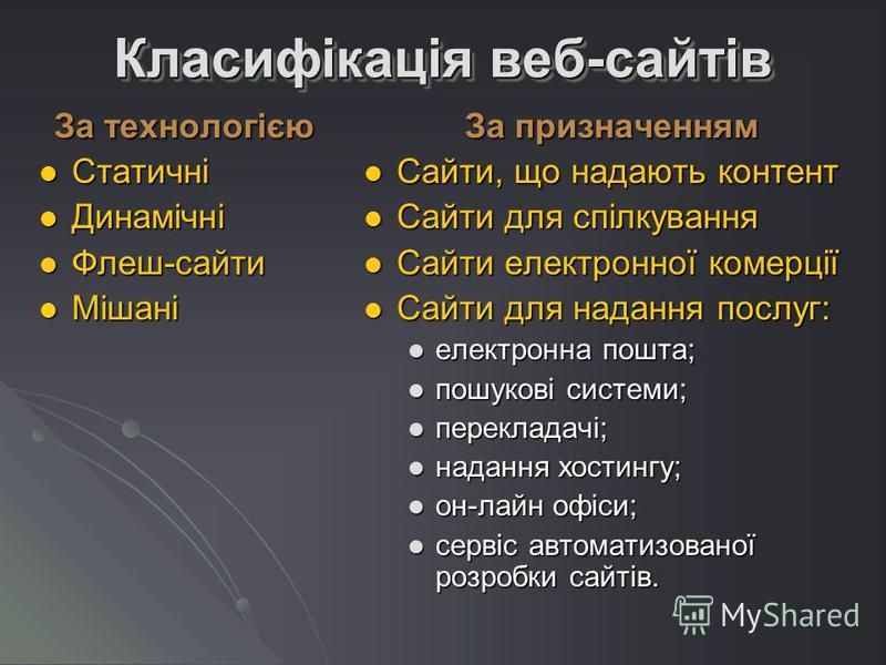 Класифікація веб-сайтів За технологією Статичні Статичні Динамічні Динамічні Флеш-сайти Флеш-сайти Мішані Мішані За призначенням Сайти, що надають контент Сайти, що надають контент Сайти для спілкування Сайти для спілкування Сайти електронної комерці
