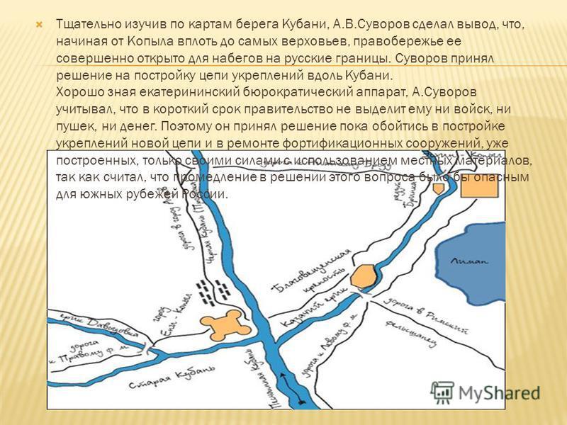 Тщательно изучив по картам берега Кубани, А.В.Суворов сделал вывод, что, начиная от Копыла вплоть до самых верховьев, правобережье ее совершенно открыто для набегов на русские границы. Суворов принял решение на постройку цепи укреплений вдоль Кубани.