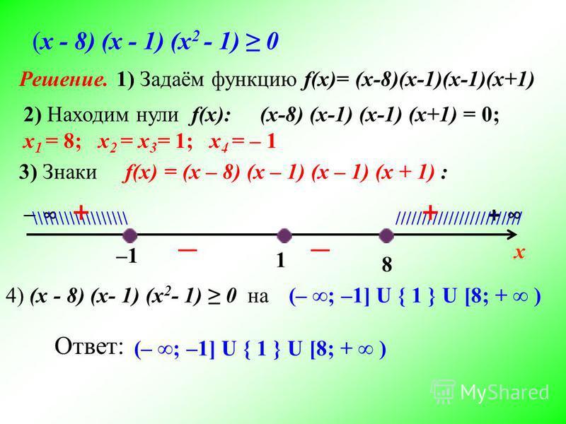 (x - 8) (x - 1) (x 2 - 1) 0 Решение.1) Задаём функцию f(x)= (x-8)(x-1)(x-1)(x+1) 2) Находим нули f(x): (x-8) (x-1) (x-1) (x+1) = 0; х 1 = 8; x 2 = x 3 = 1; x 4 = – 1 3) Знаки f(x) = (x – 8) (x – 1) (x – 1) (x + 1) : –1 1 8 х + ///////////////////////