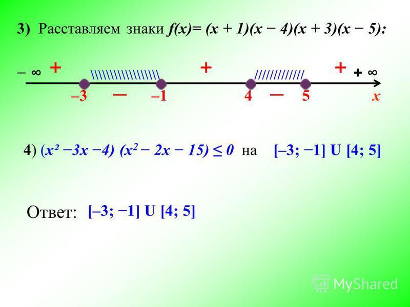 –3–345 х + /////////////\\\\\\\\\\\\\\\\\\ ++ 4) (х² 3x 4) (x 2 2 х 15) 0 на Ответ: [–3; 1] U [4; 5] 3) Расставляем знаки f(x)= (х + 1)(х 4)(х + 3)(х 5): –1–1 + [–3; 1] U [4; 5]