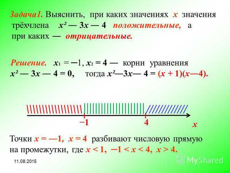 Задача 1. Выяснить, при каких значениях х значения трёхчлена х² 3 х 4 положительные, а при каких отрицательные. х 14 ׀׀ ||||||||||||||||||||| /////////////\\\\\\\\\ Решение. х 1 = 1, х 2 = 4 корни уравнения х² 3 х 4 = 0, тогда х²3 х 4 = (х +