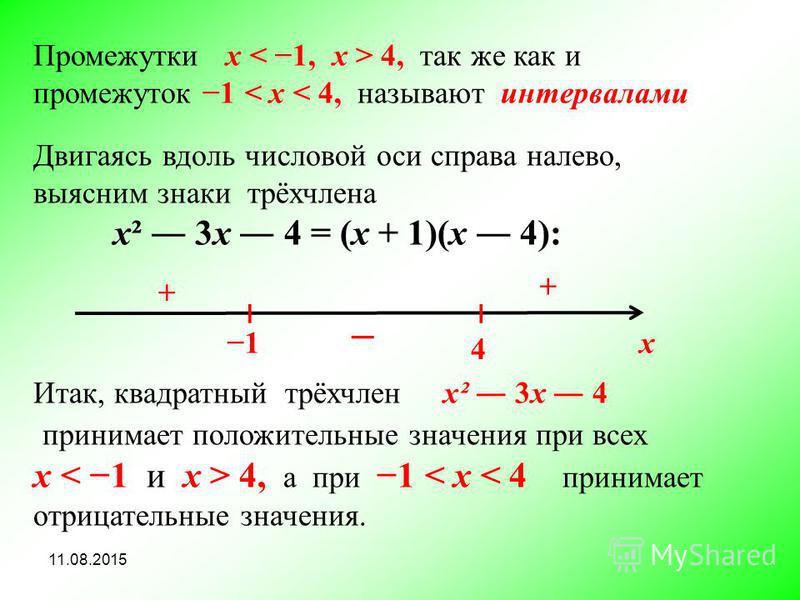 Промежутки x 4, так же как и промежуток 1 < x < 4, называют интервалами Двигаясь вдоль числовой оси справа налево, выясним знаки трёхчлена x² 3x 4 = (x + 1)(x 4): х ׀׀ 1 4 + + Итак, квадратный трёхчлен x² 3x 4 принимает положительные значения при все