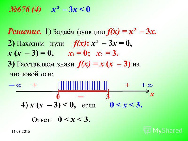 676 (4) x² – 3x < 0 Решение. 1) Задаём функцию f(x) = x² – 3x. 2) Находим нули f(x): x² – 3x = 0, x (х – 3) = 0, x 1 = 0; x 2 = 3. 3) Расставляем знаки f(x) = x (х – 3) на числовой оси: х ׀ 0 ׀ 3 + + ||||||||||||||||||||| 4) x (х – 3) < 0, если 0 < x