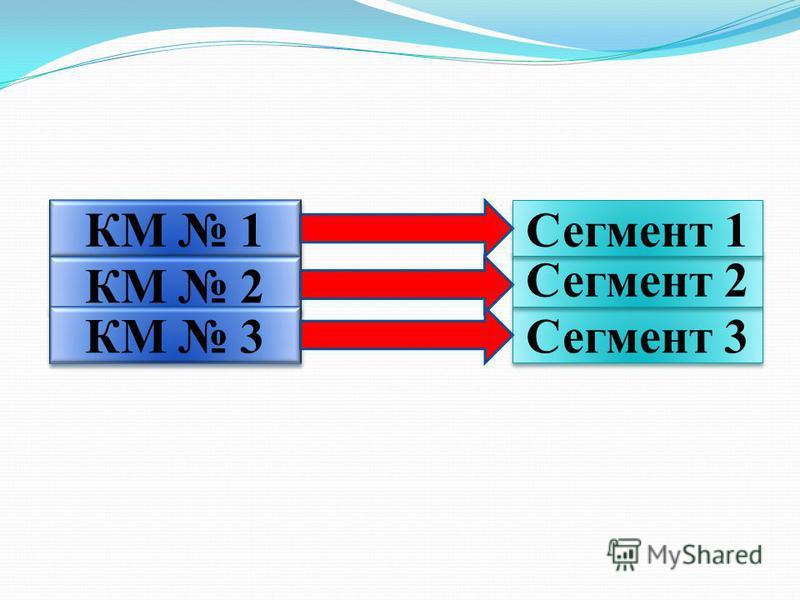 КМ 1 КМ 2 КМ 3 Сегмент 3 Сегмент 2 Сегмент 1