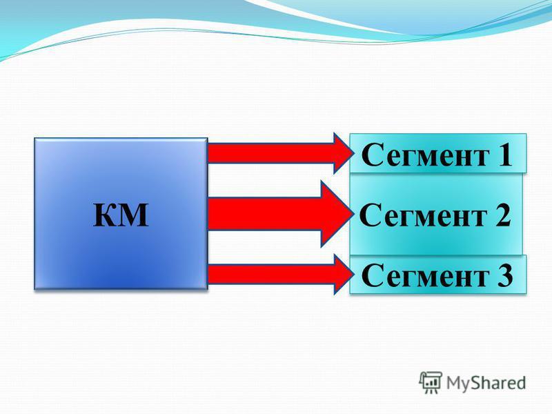 КМ Сегмент 3 Сегмент 2 Сегмент 1