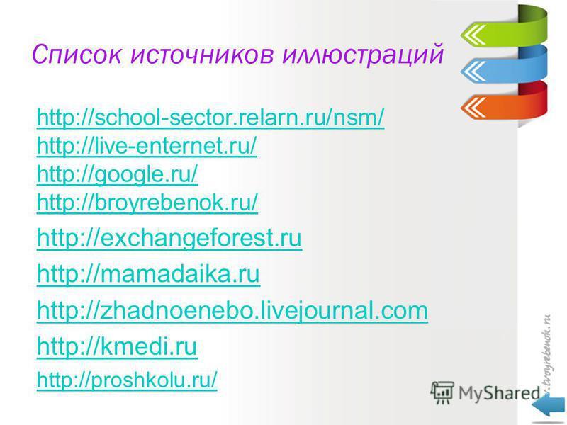 Список источников основного содержания http://www.xumuk.ru/encyklopedia/ http://www.alhimik.ru/ http://dic.academic.ru/ Скриншоты Скриншоты (Ссылка)