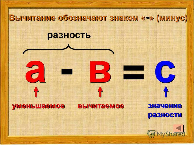 Вычитание обозначают знаком « - » (минус) а а в в = с с- уменьшаемое вычитаемое значение разности значение разности разность