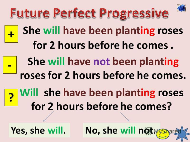 She will have been planting roses for 2 hours before he comes. + - ? She will have not been planting roses for 2 hours before he comes. Will she have been planting roses for 2 hours before he comes? Yes, she will.No, she will not.