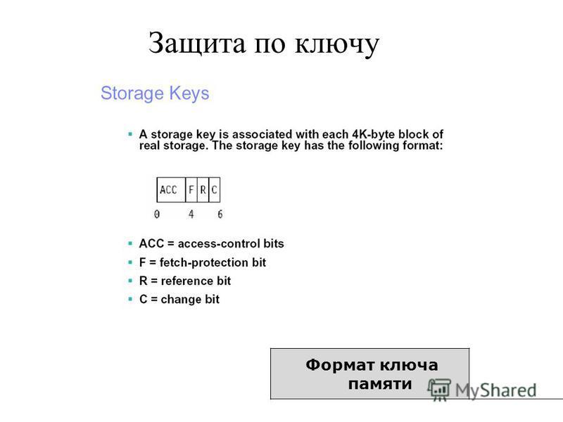 Защита по ключу Формат ключа памяти