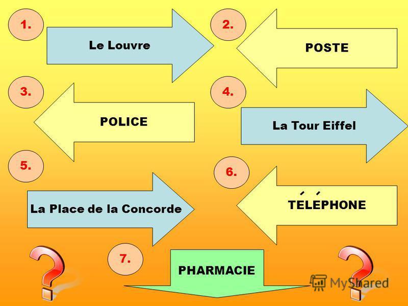 Le Louvre La Tour Eiffel La Place de la Concorde POSTE POLICE TELEPHONE PHARMACIE 1.1.2. 4.3. 6. 5. 7.