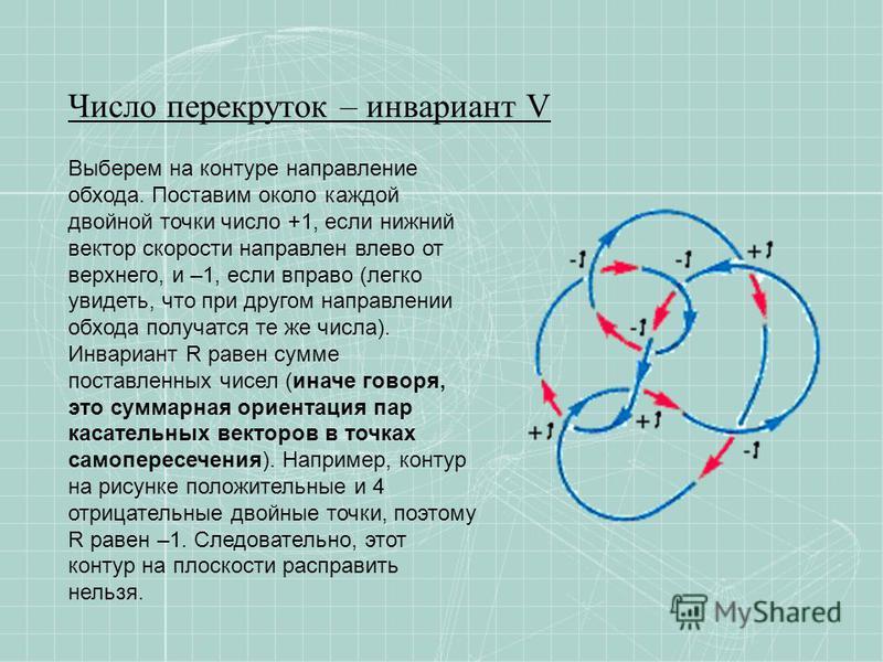 Число перекруток – инвариант V Выберем на контуре направление обхода. Поставим около каждой двойной точки число +1, если нижний вектор скорости направлен влево от верхнего, и –1, если вправо (легко увидеть, что при другом направлении обхода получатся