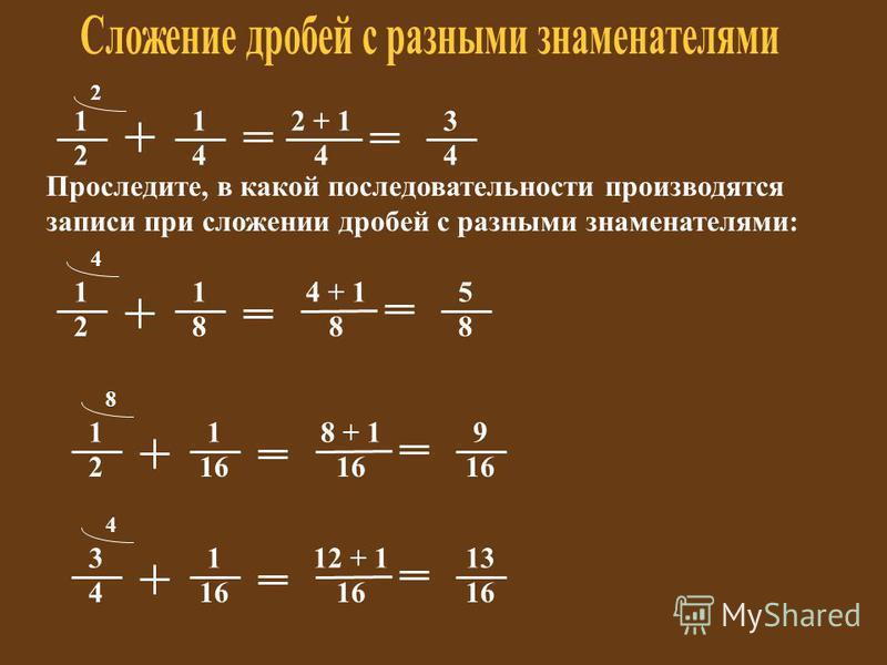 1 2 1 4 3 4 2 4 1 4 2 + 1 4 2 1 2 1 8 4 3 4 4 5 8 4 + 1 8 1 2 1 16 8 9 8 + 1 16 3 4 1 4 13 16 12 + 1 16 Проследите, в какой последовательности производятся записи при сложении дробей с разными знаменателями: