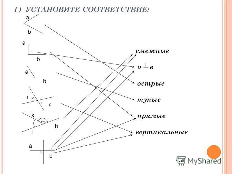 Г) УСТАНОВИТЕ СООТВЕТСТВИЕ: смежные а в острые тупые прямые вертикальные b a a b a b 1 2 l k h a b