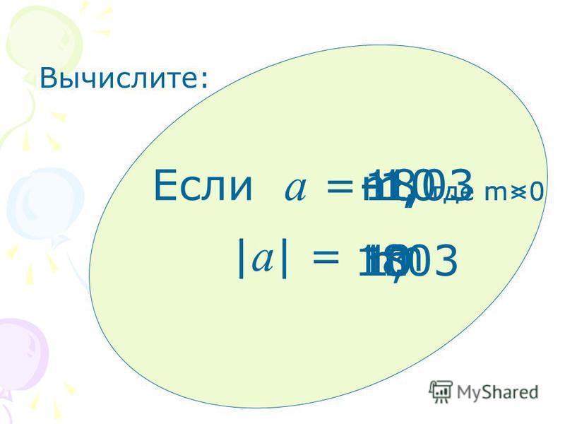 Вычислите: | a | = Если a = 18 -10 101,03 -1,03m, где m<0 m m, где m>0 -m