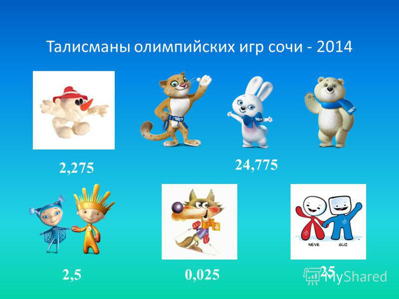 Талисманы олимпийских игр сочи - 2014 24,775 2,275 2,50,025 25