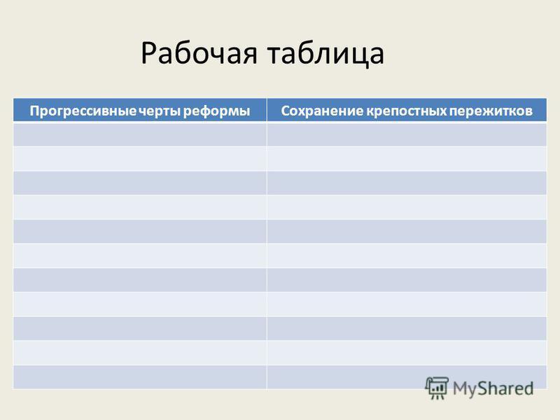 Рабочая таблица Прогрессивные черты реформы Сохранение крепостных пережитков