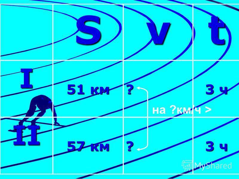 Svt I 51 км ? 3 ч II 57 км ? 3 ч на ?км/ч >
