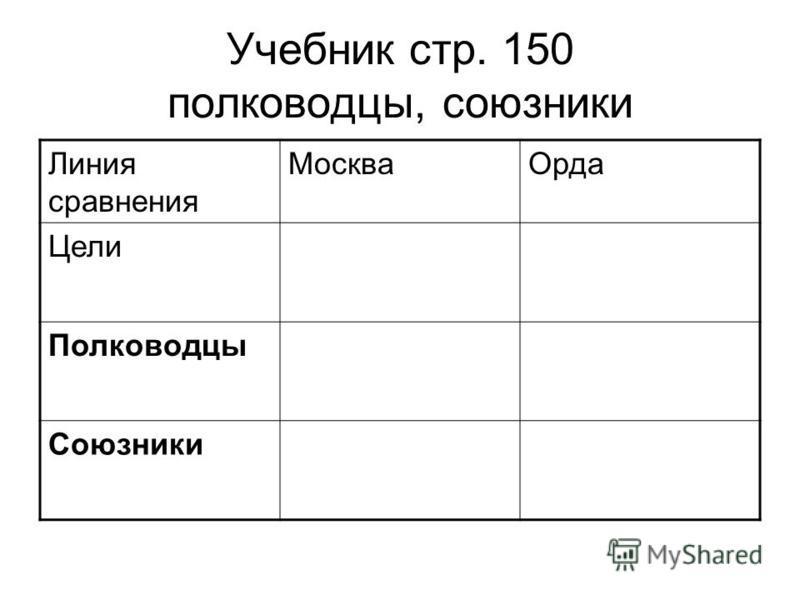 Учебник стр. 150 полководцы, союзники Линия сравнения Москва Орда Цели Полководцы Союзники