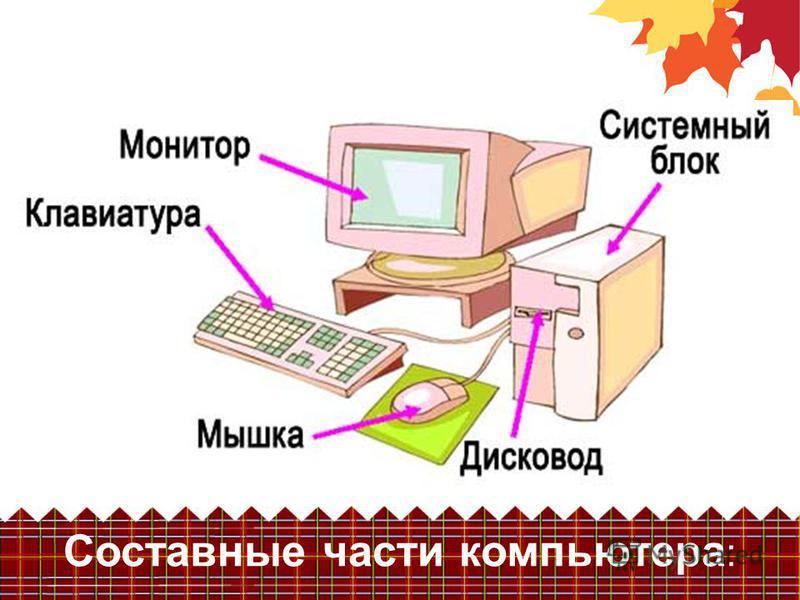 Составные части компьютера :