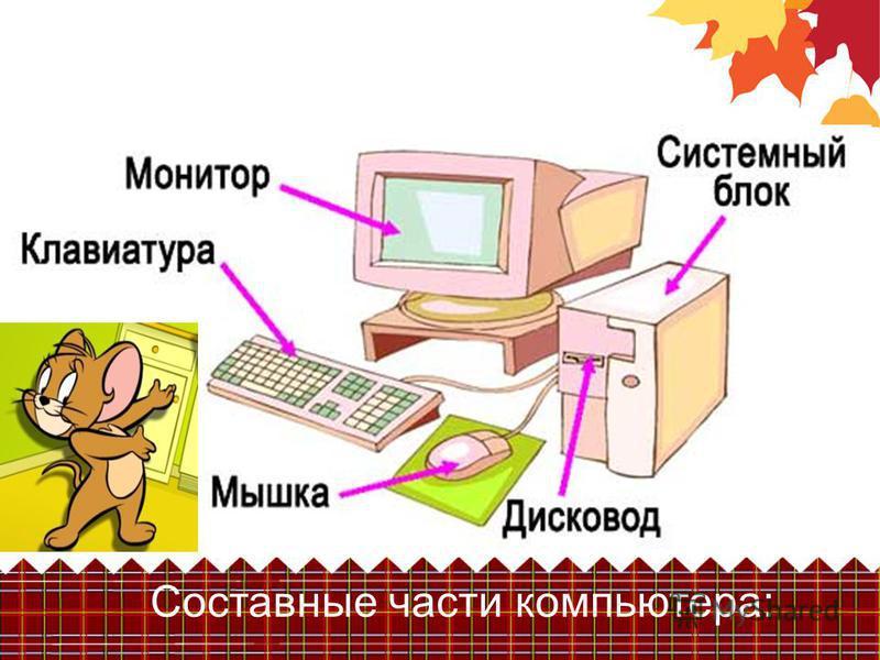 Составные части компьютера: