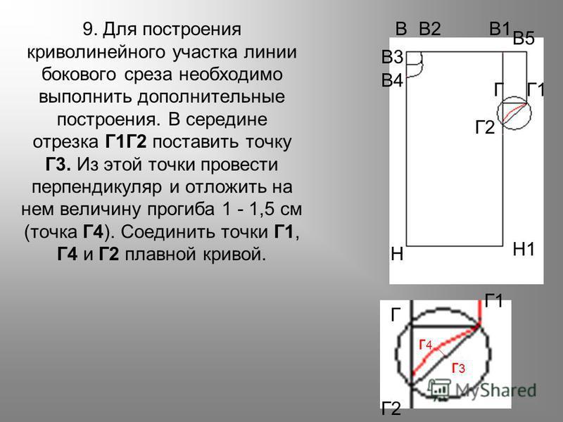 9. Для построения криволинейного участка линии бокового среза необходимо выполнить дополнительные построения. В середине отрезка Г1Г2 поставить точку Г3. Из этой точки провести перпендикуляр и отложить на нем величину прогиба 1 - 1,5 см (точка Г4). С
