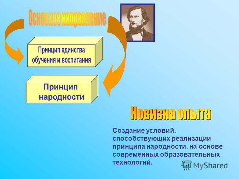 Создание условий, способствующих реализации принципа народности, на основе современных образовательных технологий.