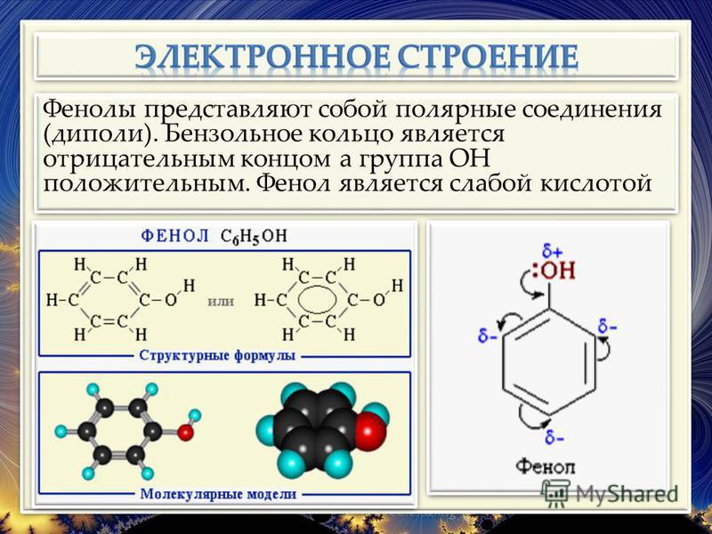Фенолы представляют собой полярные соединения (диполи). Бензольное кольцо является отрицательным концом а группа ОН положительным. Фенол является слабой кислотой