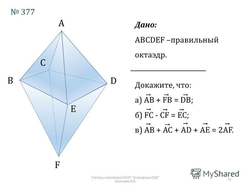 А B D C F E Дано: ABCDEF –правильный октаэдр. Докажите, что: а) АВ + FB = DB; б) FC - CF = EC; в) AB + AC + AD + AE = 2AF. 377 Учитель математики МКОУ Хотьковская СОШ Коломина Н.Н. 14