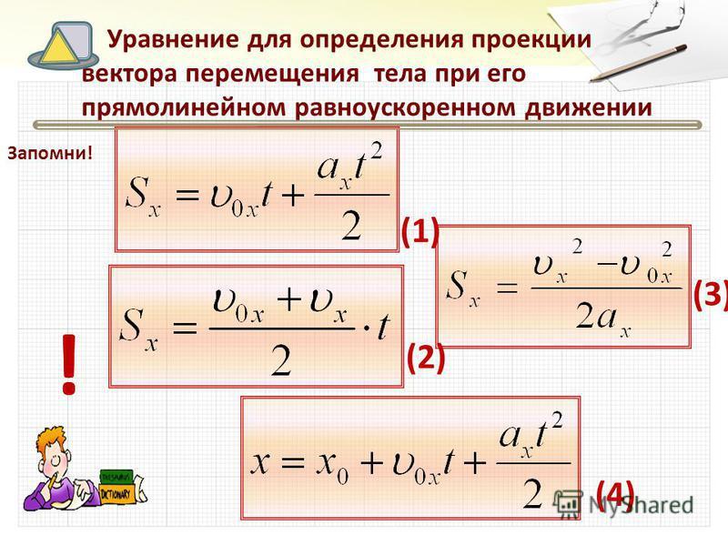 Запомни! Уравнение для определения проекции вектора перемещения тела при его прямолинейном равноускоренном движении (2) (3) !! (1) (4)