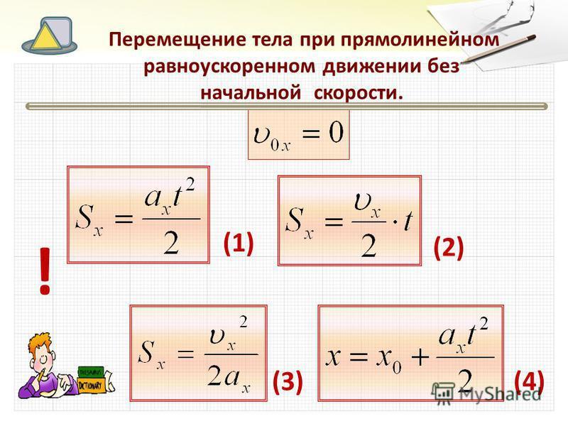 ! Перемещение тела при прямолинейном равноускоренном движении без начальной скорости. (1) (2) (3)(4)
