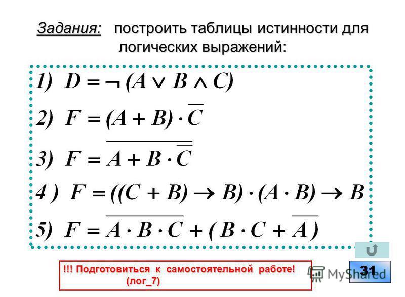 Задания: построить таблицы истинности для логических выражений: 31 !!! Подготовиться к самостоятельной работе! (лог_7)