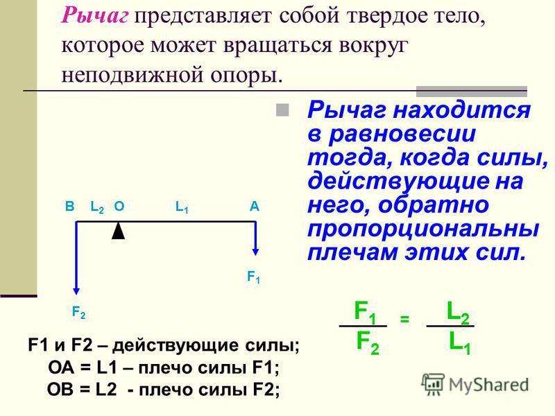 Рычаг представляет собой твердое тело, которое может вращаться вокруг неподвижной опоры. Рычаг находится в равновесии тогда, когда силы, действующие на него, обратно пропорциональны плечам этих сил. F 1 = L 2 F 2 L 1 В L 2 O L 1 A F2F2 F1F1 F1 и F2 –