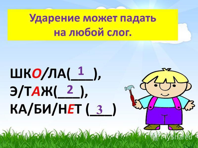 Ударение может падать на любой слог. ШКО/ЛА(___), Э/ТАЖ(___), КА/БИ/НЕТ (___) 1 2 3
