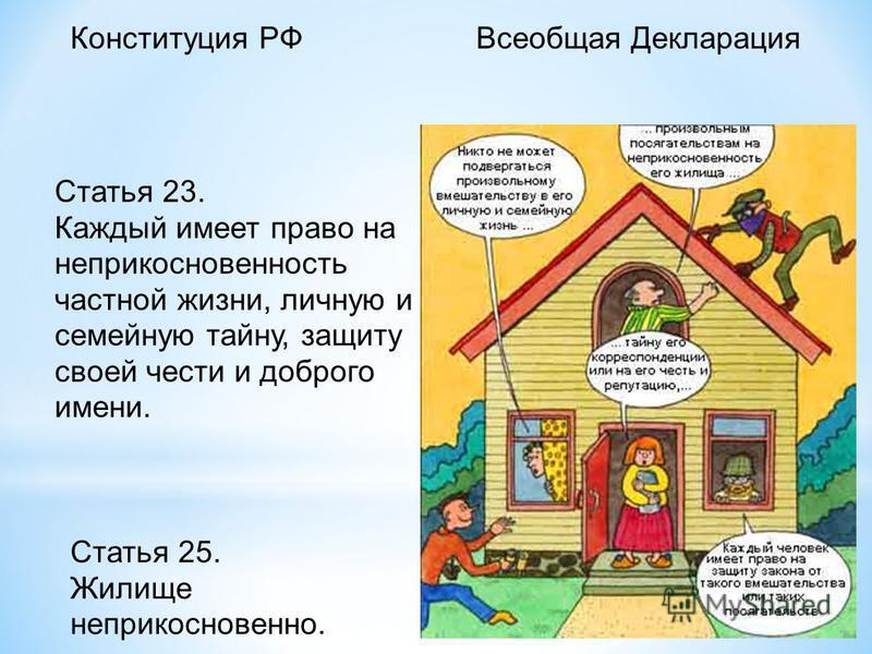 Статья 23. Каждый имеет право на неприкосновенность частной жизни, личную и семейную тайну, защиту своей чести и доброго имени. Конституция РФВсеобщая Декларация Статья 25. Жилище неприкосновенно.