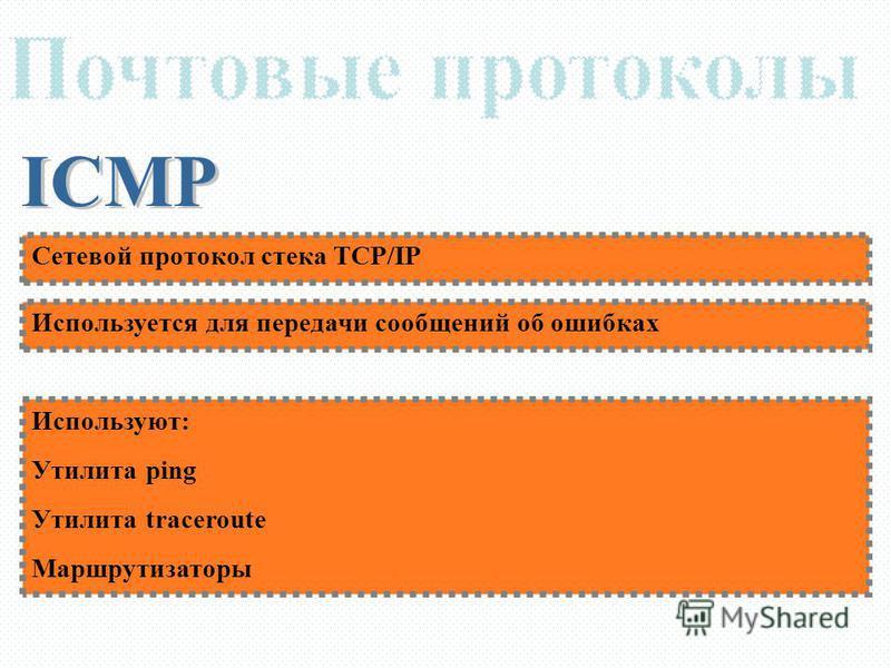 Сетевой протокол стека TCP/IP Используется для передачи сообщений об ошибках Используют: Утилита ping Утилита traceroute Маршрутизаторы