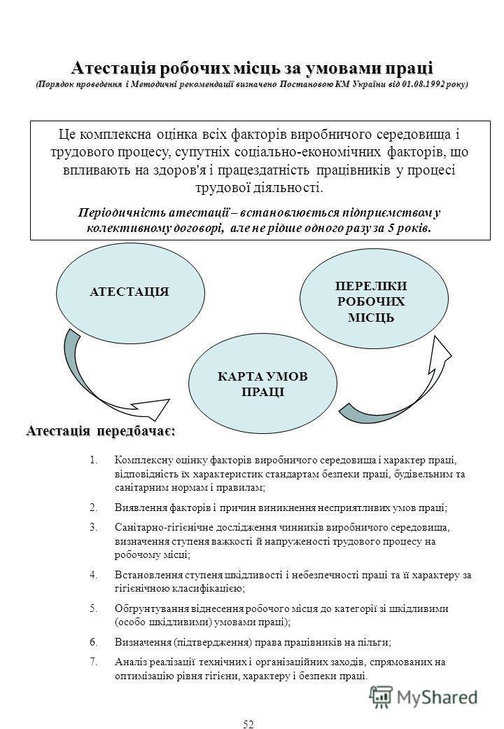 Атестація робочих місць за умовами праці (Порядок проведення і Методичні рекомендації визначено Постановою КМ України від 01.08.1992 року) Це комплексна оцінка всіх факторів виробничого середовища і трудового процесу, супутніх соціально-економічних ф