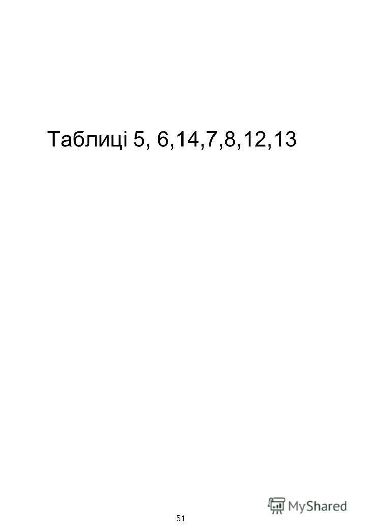 Таблиці 5, 6,14,7,8,12,13 51