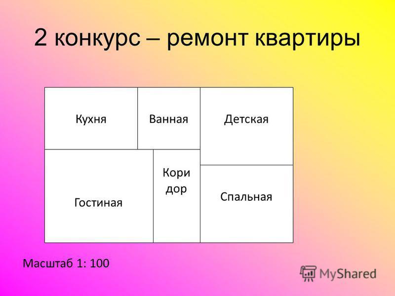 2 конкурс – ремонт квартиры Кухня ВаннаяДетская Гостиная Кори дор Спальная Масштаб 1: 100