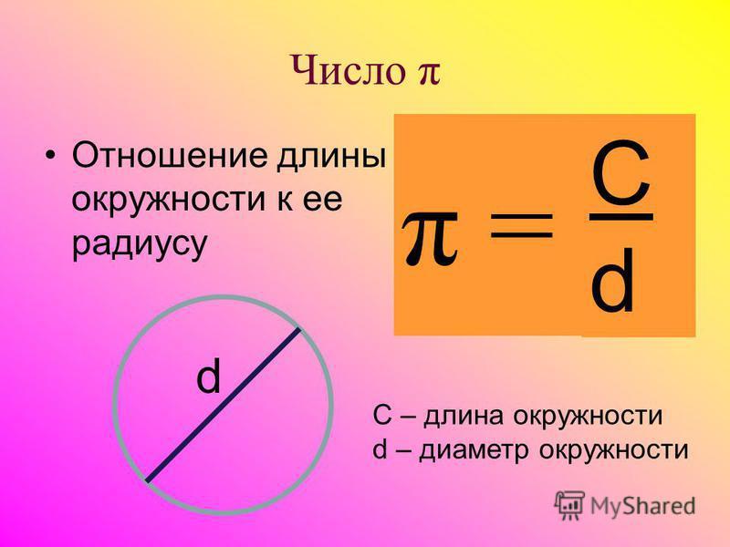 Отношение длины окружности к ее радиусу Число π d π = CdCd C – длина окружности d – диаметр окружности