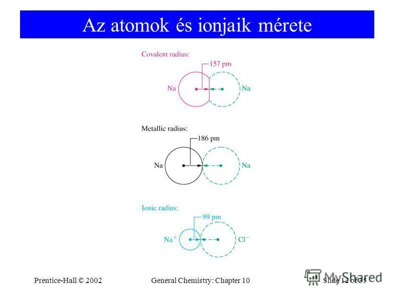 Prentice-Hall © 2002General Chemistry: Chapter 10Slide 12 of 35 Az atomok és ionjaik mérete
