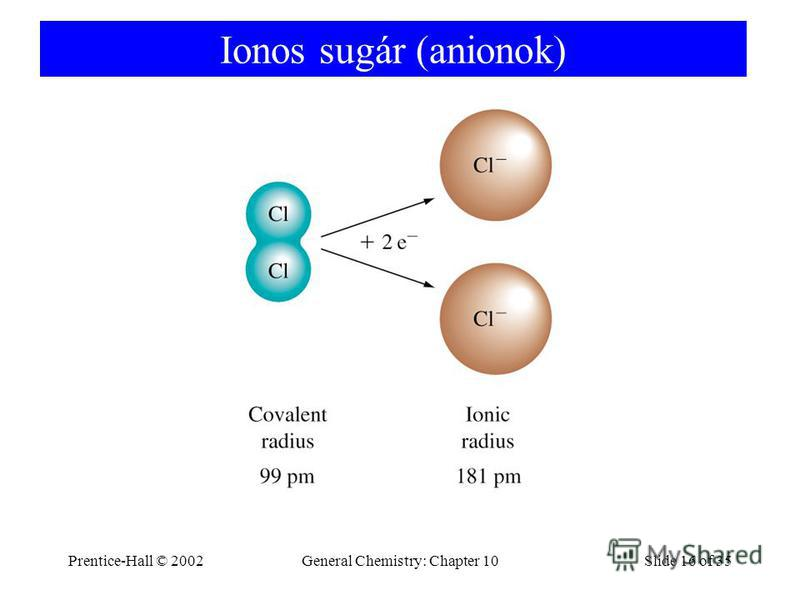 Prentice-Hall © 2002General Chemistry: Chapter 10Slide 16 of 35 Ionos sugár (anionok)