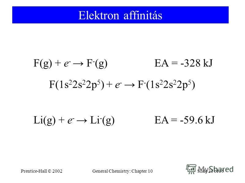 Prentice-Hall © 2002General Chemistry: Chapter 10Slide 21 of 35 Elektron affinitás F(g) + e - F - (g) EA = -328 kJ F(1s 2 2s 2 2p 5 ) + e - F - (1s 2 2s 2 2p 5 ) Li(g) + e - Li - (g) EA = -59.6 kJ