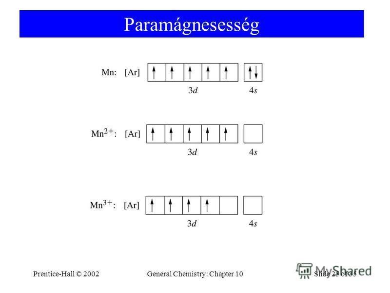 Prentice-Hall © 2002General Chemistry: Chapter 10Slide 25 of 35 Paramágnesesség