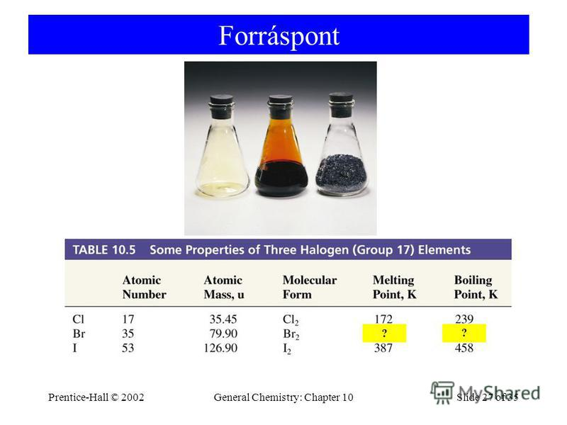 Prentice-Hall © 2002General Chemistry: Chapter 10Slide 27 of 35 332 266 Forráspont ? ?
