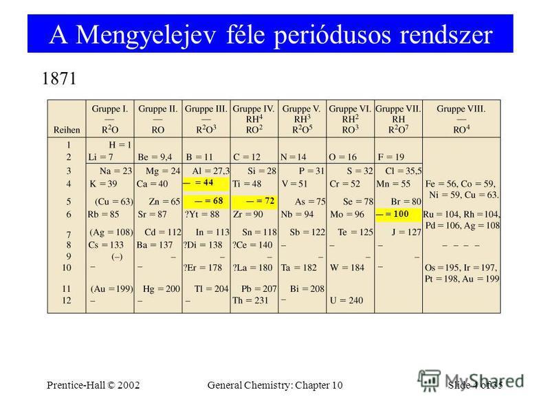 Prentice-Hall © 2002General Chemistry: Chapter 10Slide 4 of 35 A Mengyelejev féle periódusos rendszer 1871 = 44 = 72 = 68 = 100