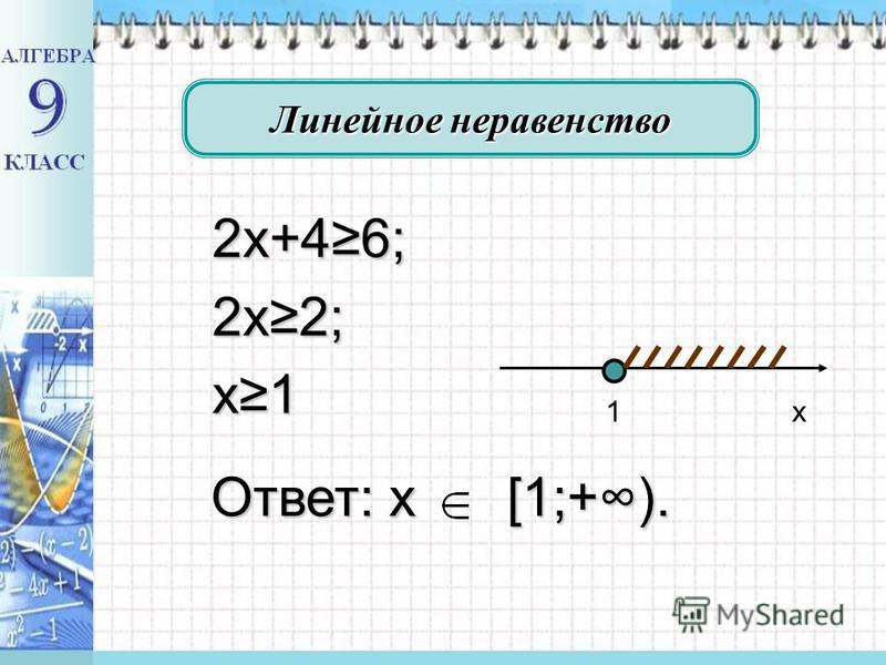 2 х+46; 2 х+46; 2 х 2; 2 х 2; х 1 х 1 Линейное неравенство 1 х Ответ: х [1;+).
