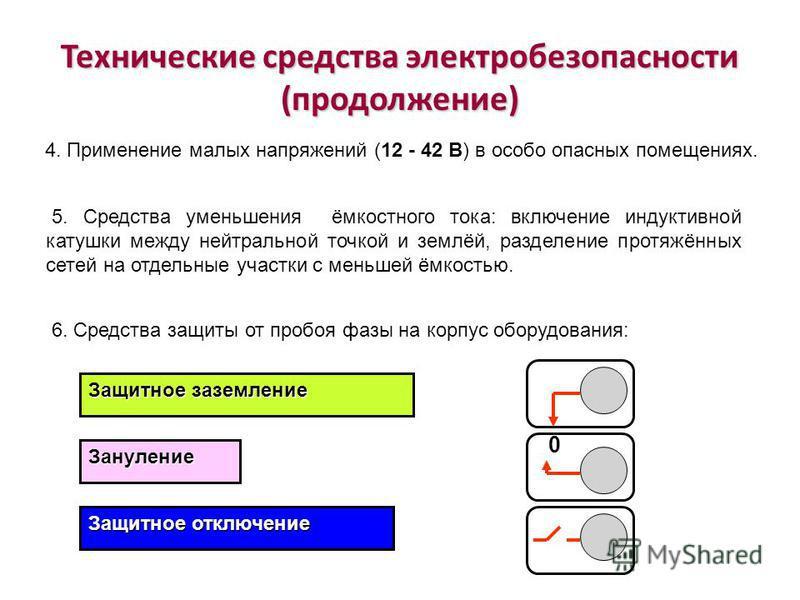 Средства электробезопасности Средства электробезопасности Средства электробезопасности делят на технические и защитные. Технические средства электробезопасности 1. Выбор электрооборудования соответствующего исполнения в зависимости от условий эксплуа